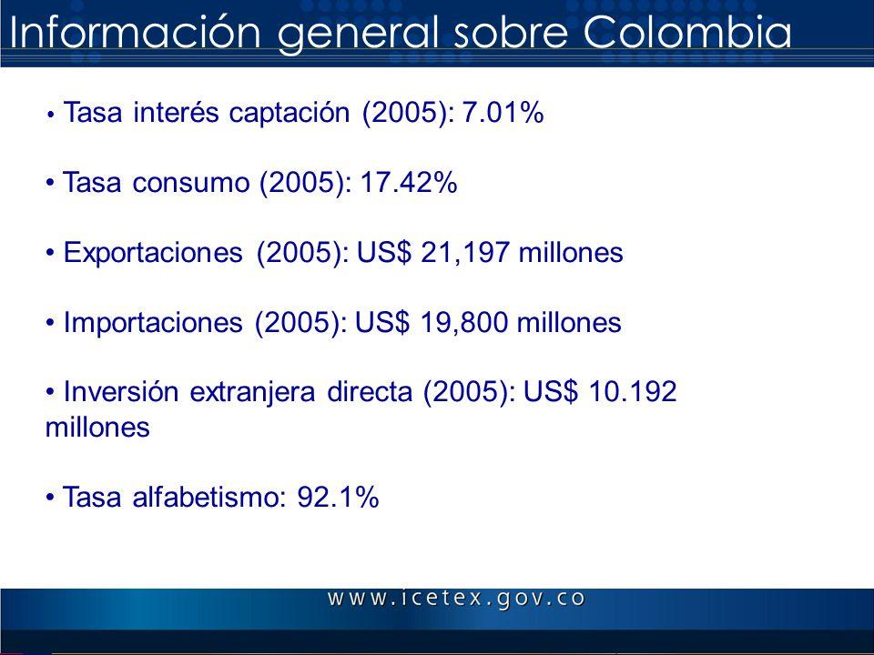 Información general sobre Colombia Tasa interés captación (2005): 7.01% Tasa consumo (2005): 17.42% Exportaciones (2005): US$ 21,197 millones Importac