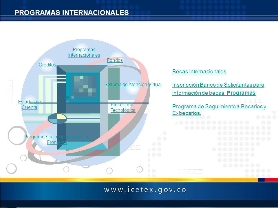 Becas Internacionales Inscripción Banco de Solicitantes para información de becas Programas Programa de Seguimiento a Becarios y Exbecarios. PROGRAMAS