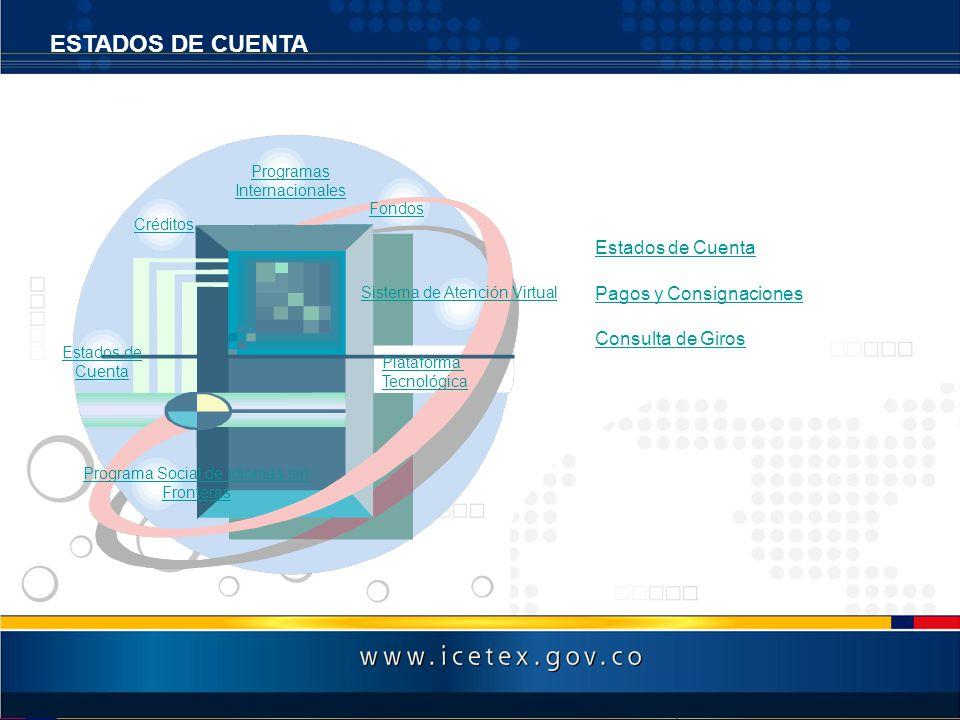 Estados de Cuenta Pagos y Consignaciones Consulta de Giros ESTADOS DE CUENTA Estados de Cuenta Programa Social de Idiomas sin Fronteras Créditos Progr