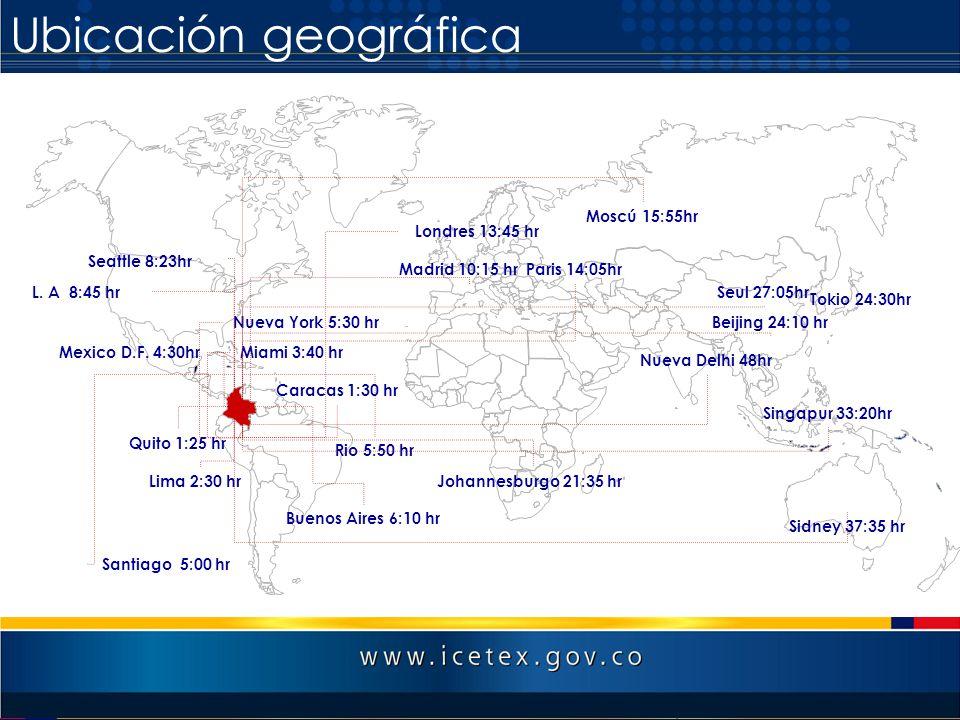 Ubicación geográfica Beijing 24:10 hr Sidney 37:35 hr Johannesburgo 21:35 hr Santiago 5:00 hr Buenos Aires 6:10 hr Rio 5:50 hr Lima 2:30 hr Quito 1:25