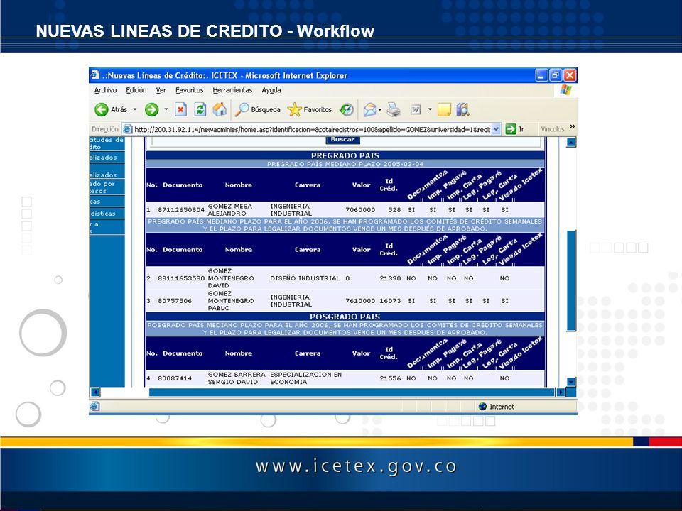 NUEVAS LINEAS DE CREDITO - Workflow