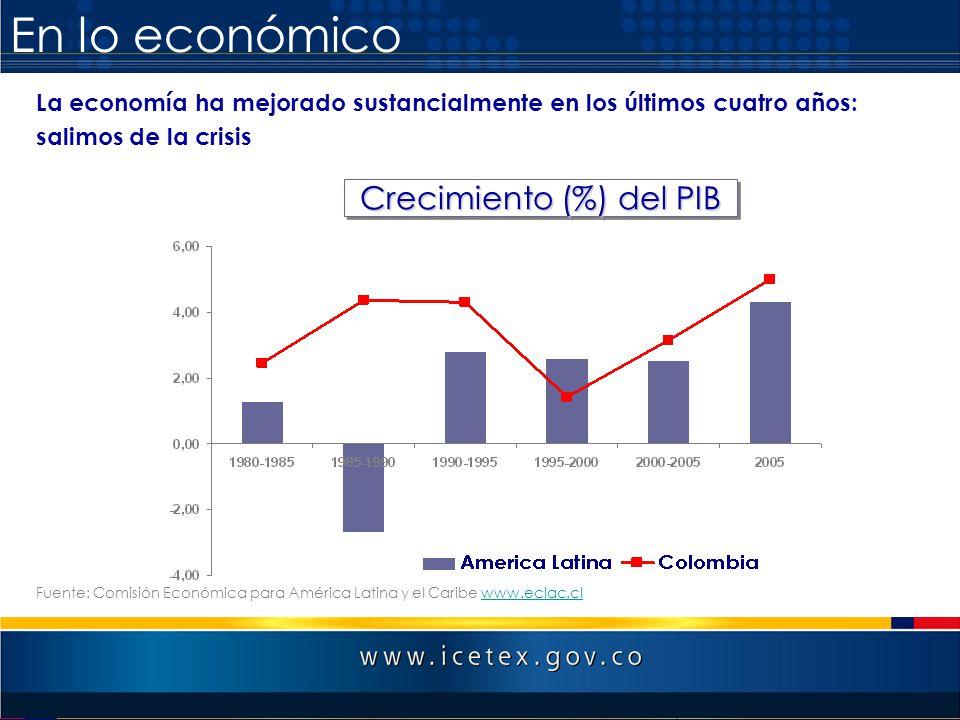 En lo económico La economía ha mejorado sustancialmente en los últimos cuatro años: salimos de la crisis Fuente: Comisión Económica para América Latin