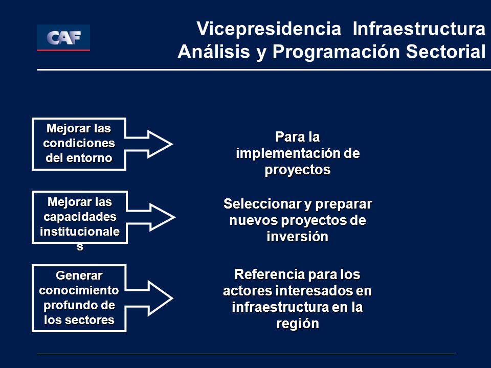Aeropuertos Se inicia con un extenso estudio de los 7 aeropuertos andinos más importantes, que busca: 1.Reducir las barreras a la integración 2.Mejorar la gestión de los aeropuertos 3.Mejorar la infraestructura aeroportuaria 4.Desarrollar el sector aeronáutico en la región Los aeropuertos son puntos de apoyo de la integración regional