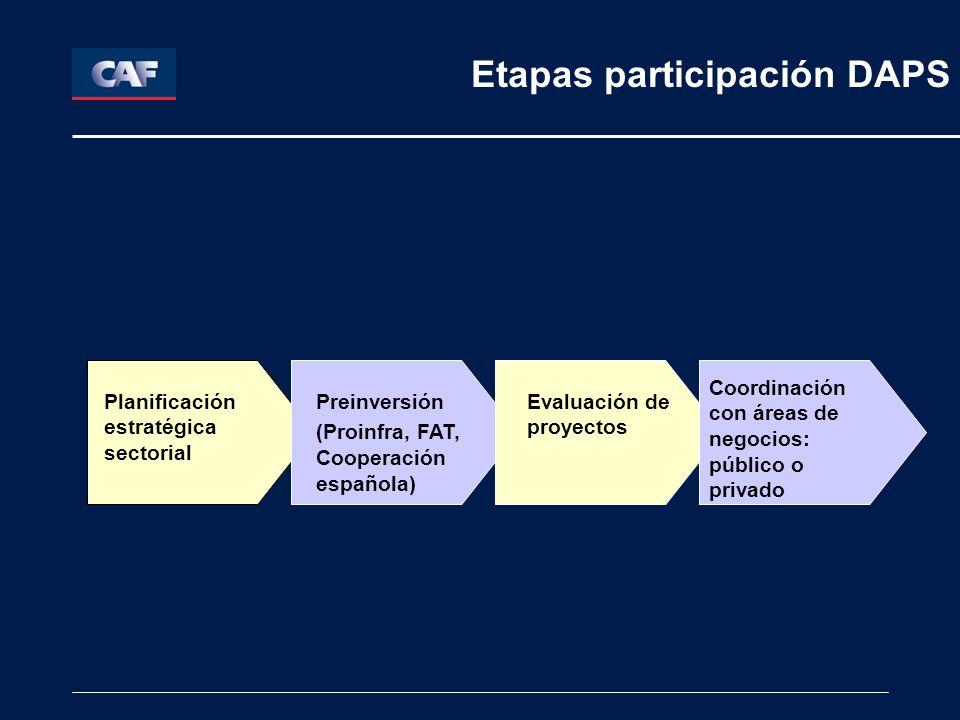 IIRSA: Iniciativa para la Integración Regional Suramericana Ejes de Integración y Desarrollo IIRSA es una iniciativa de los doce países de Sudamérica para la integración física en las áreas de transporte, comunicaciones y energía con el objetivo de promover el desarrollo sostenible en la región.