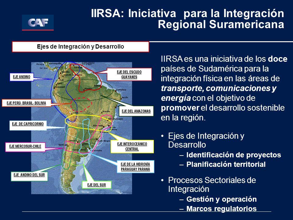IIRSA : Cartera de Proyectos 47 grupos de proyectos 514 proyectos US$ 69.000 10% concluidos 38% ejecución 20% preparación 32% definición