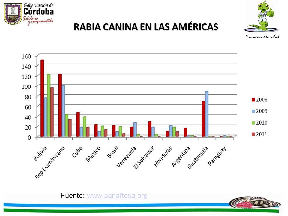 Promovemos tu Salud RABIA CANINA EN LAS AMÉRICAS Fuente: www.panaftosa.orgwww.panaftosa.org