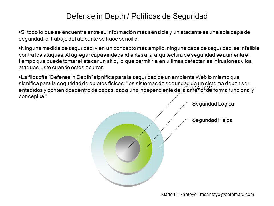 Mario E. Santoyo | msantoyo@deremate.com Defense in Depth / Políticas de Seguridad Si todo lo que se encuentra entre su información mas sensible y un