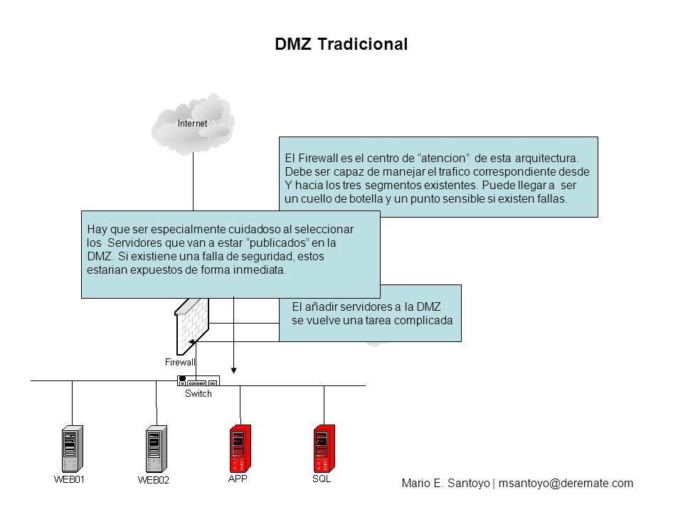 Mario E. Santoyo | msantoyo@deremate.com DMZ Tradicional El añadir servidores a la DMZ se vuelve una tarea complicada El Firewall es el centro de aten
