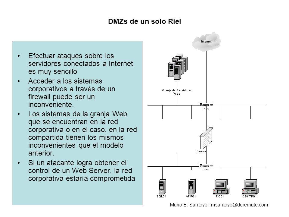 Mario E. Santoyo | msantoyo@deremate.com DMZs de un solo Riel Efectuar ataques sobre los servidores conectados a Internet es muy sencillo Acceder a lo