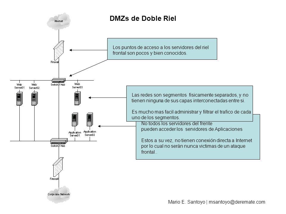 Mario E. Santoyo | msantoyo@deremate.com DMZs de Doble Riel No todos los servidores del frente pueden acceder los servidores de Aplicaciones No todos