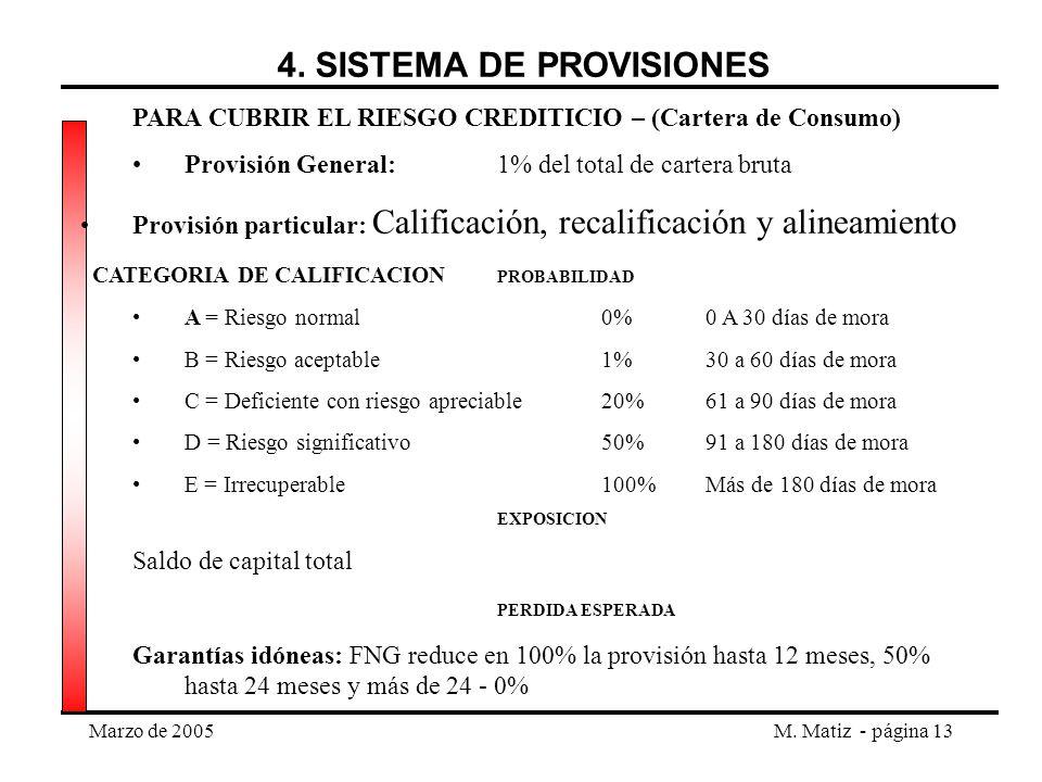Marzo de 2005M. Matiz - página 13 PARA CUBRIR EL RIESGO CREDITICIO – (Cartera de Consumo) Provisión General: 1% del total de cartera bruta Provisión p
