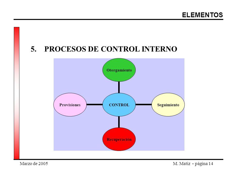 Marzo de 2005M. Matiz - página 14 5. PROCESOS DE CONTROL INTERNO ELEMENTOS CONTROL OtorgamientoSeguimientoRecuperaciónProvisiones