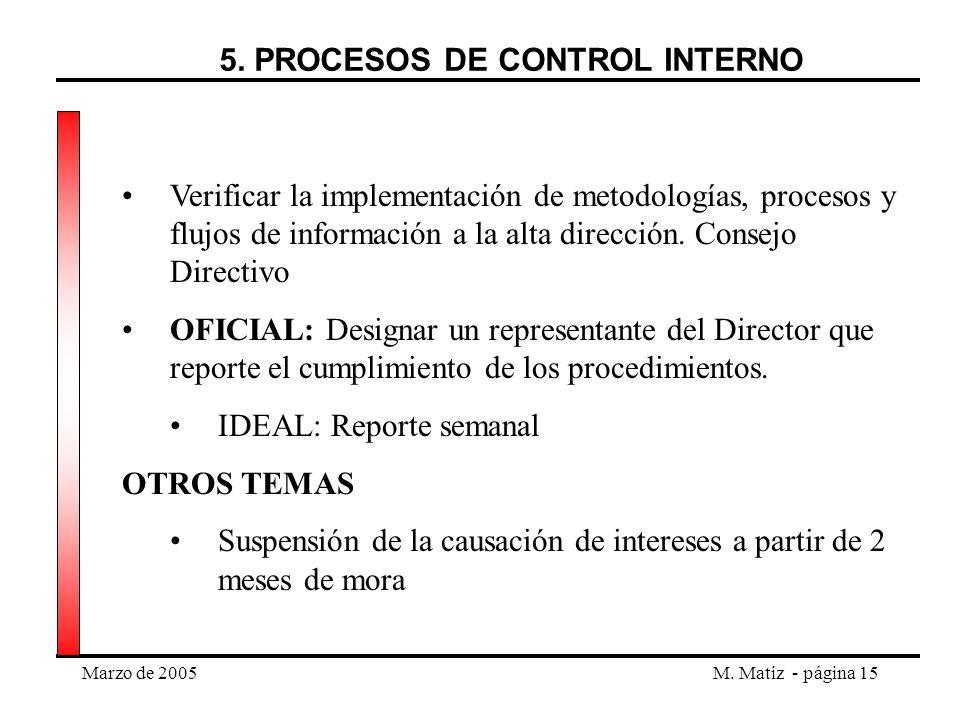 Marzo de 2005M. Matiz - página 15 5. PROCESOS DE CONTROL INTERNO Verificar la implementación de metodologías, procesos y flujos de información a la al