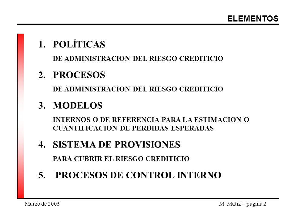 Marzo de 2005M. Matiz - página 2 1.POLÍTICAS DE ADMINISTRACION DEL RIESGO CREDITICIO 2. PROCESOS DE ADMINISTRACION DEL RIESGO CREDITICIO 3.MODELOS INT