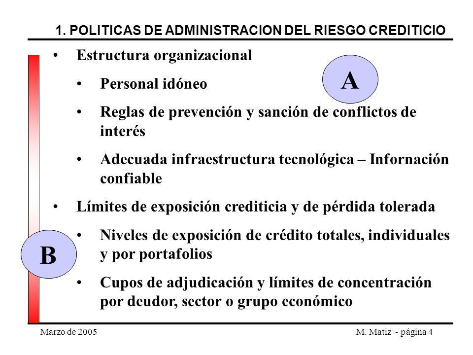 Marzo de 2005M. Matiz - página 4 Estructura organizacional Personal idóneo Reglas de prevención y sanción de conflictos de interés Adecuada infraestru