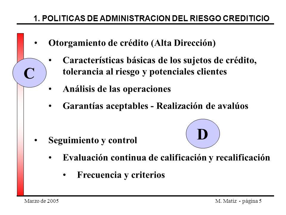 Marzo de 2005M. Matiz - página 5 Otorgamiento de crédito (Alta Dirección) Características básicas de los sujetos de crédito, tolerancia al riesgo y po