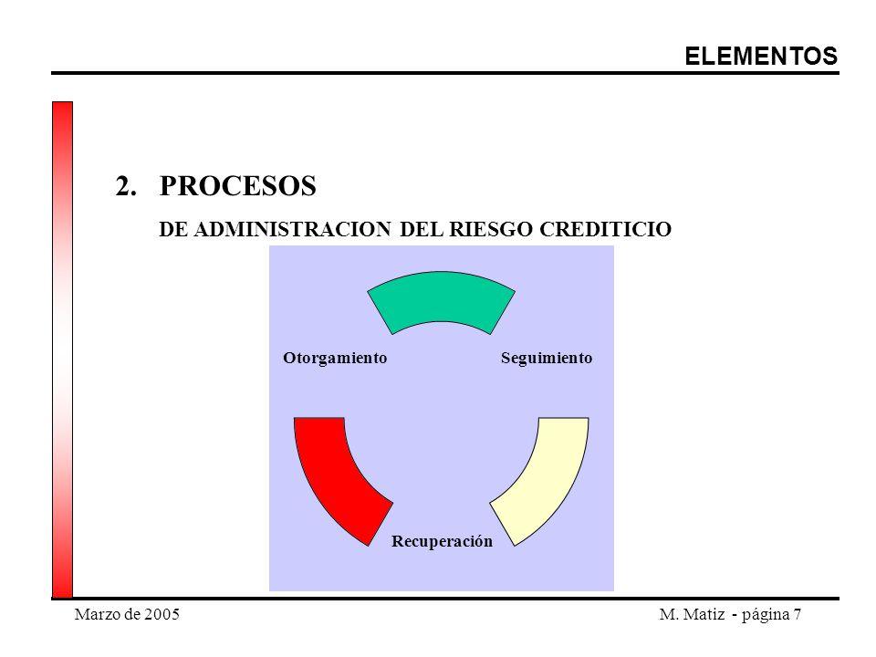 Marzo de 2005M. Matiz - página 7 2. PROCESOS DE ADMINISTRACION DEL RIESGO CREDITICIO ELEMENTOS Seguimiento Recuperación Otorgamiento