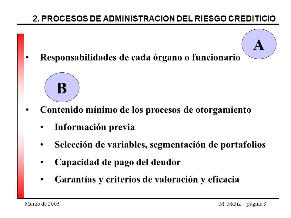 Marzo de 2005M. Matiz - página 8 Responsabilidades de cada órgano o funcionario Contenido mínimo de los procesos de otorgamiento Información previa Se