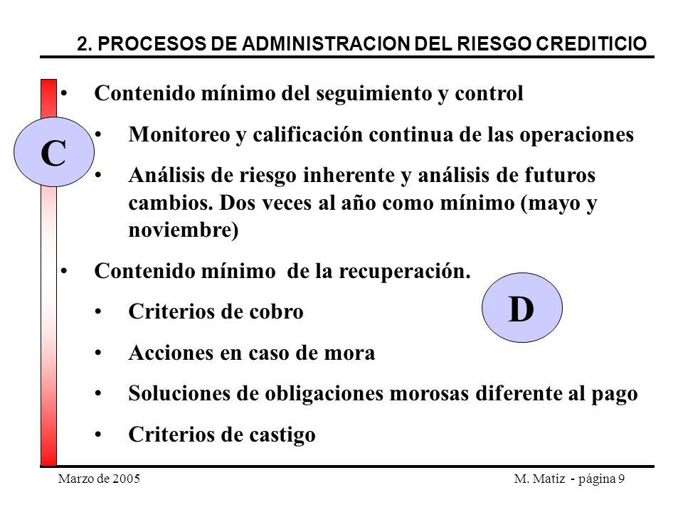 Marzo de 2005M. Matiz - página 9 Contenido mínimo del seguimiento y control Monitoreo y calificación continua de las operaciones Análisis de riesgo in
