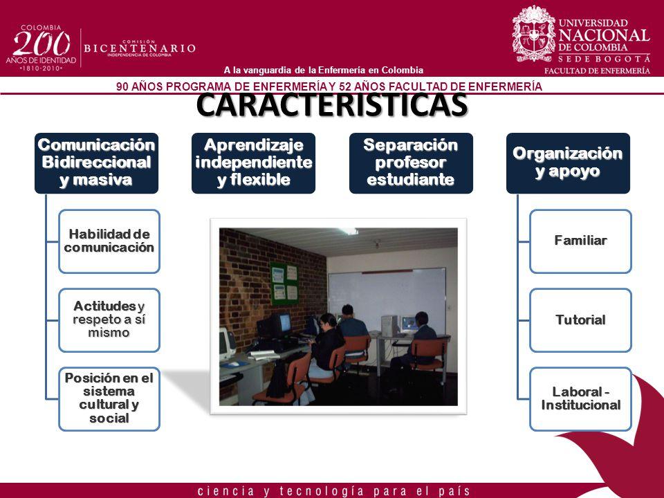 90 AÑOS PROGRAMA DE ENFERMERÍA Y 52 AÑOS FACULTAD DE ENFERMERÍA A la vanguardia de la Enfermería en Colombia CARACTERISTICAS Comunicación Bidirecciona