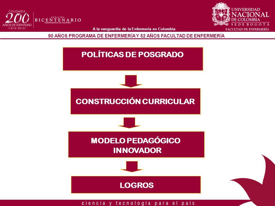 90 AÑOS PROGRAMA DE ENFERMERÍA Y 52 AÑOS FACULTAD DE ENFERMERÍA A la vanguardia de la Enfermería en Colombia POLÍTICAS DE POSGRADO POLÍTICAS DE POSGRA