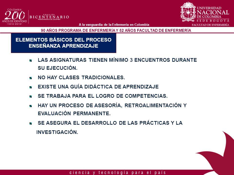 90 AÑOS PROGRAMA DE ENFERMERÍA Y 52 AÑOS FACULTAD DE ENFERMERÍA A la vanguardia de la Enfermería en Colombia ELEMENTOS BÁSICOS DEL PROCESO ENSEÑANZA A