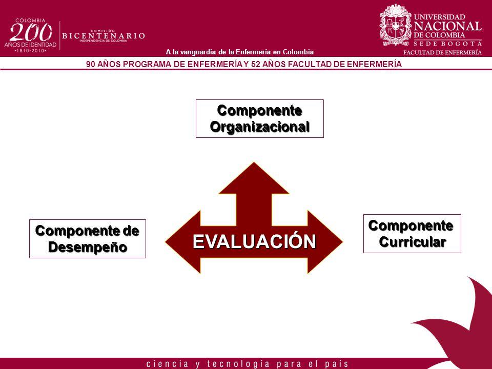 90 AÑOS PROGRAMA DE ENFERMERÍA Y 52 AÑOS FACULTAD DE ENFERMERÍA A la vanguardia de la Enfermería en Colombia ComponenteCurricular EVALUACIÓN Component