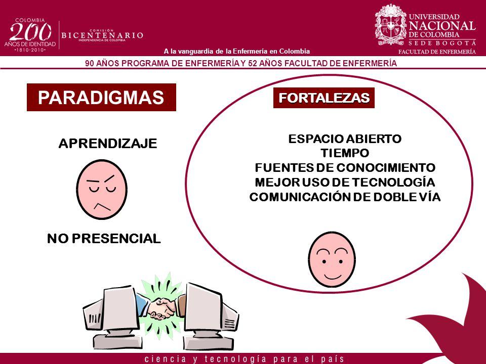 90 AÑOS PROGRAMA DE ENFERMERÍA Y 52 AÑOS FACULTAD DE ENFERMERÍA A la vanguardia de la Enfermería en Colombia APRENDIZAJE NO PRESENCIAL ESPACIO ABIERTO
