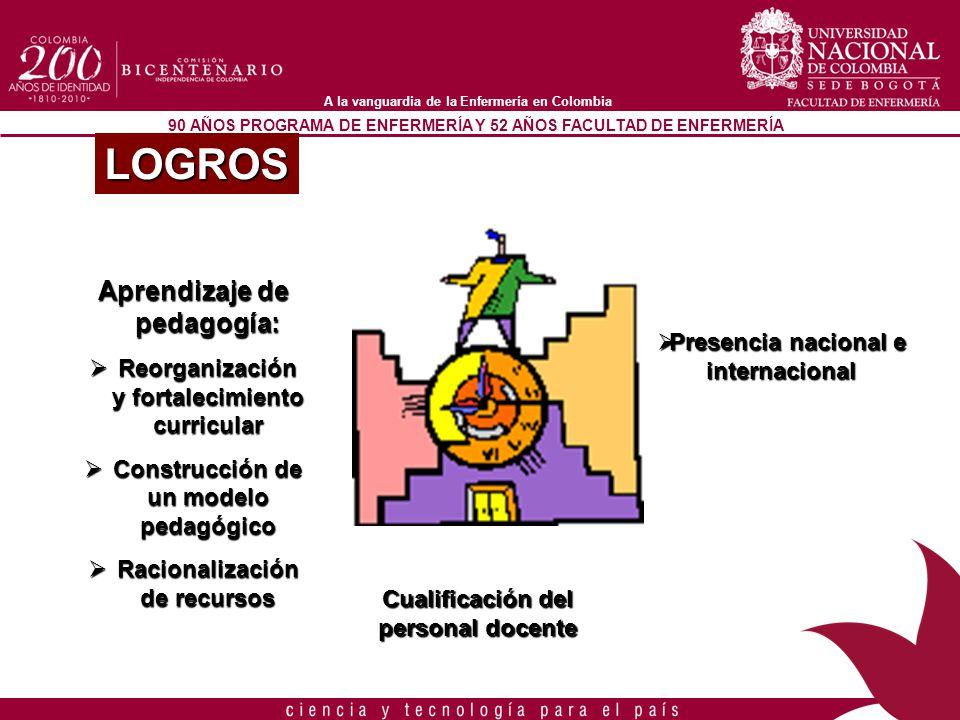 90 AÑOS PROGRAMA DE ENFERMERÍA Y 52 AÑOS FACULTAD DE ENFERMERÍA A la vanguardia de la Enfermería en Colombia LOGROS Aprendizaje de pedagogía: Reorgani