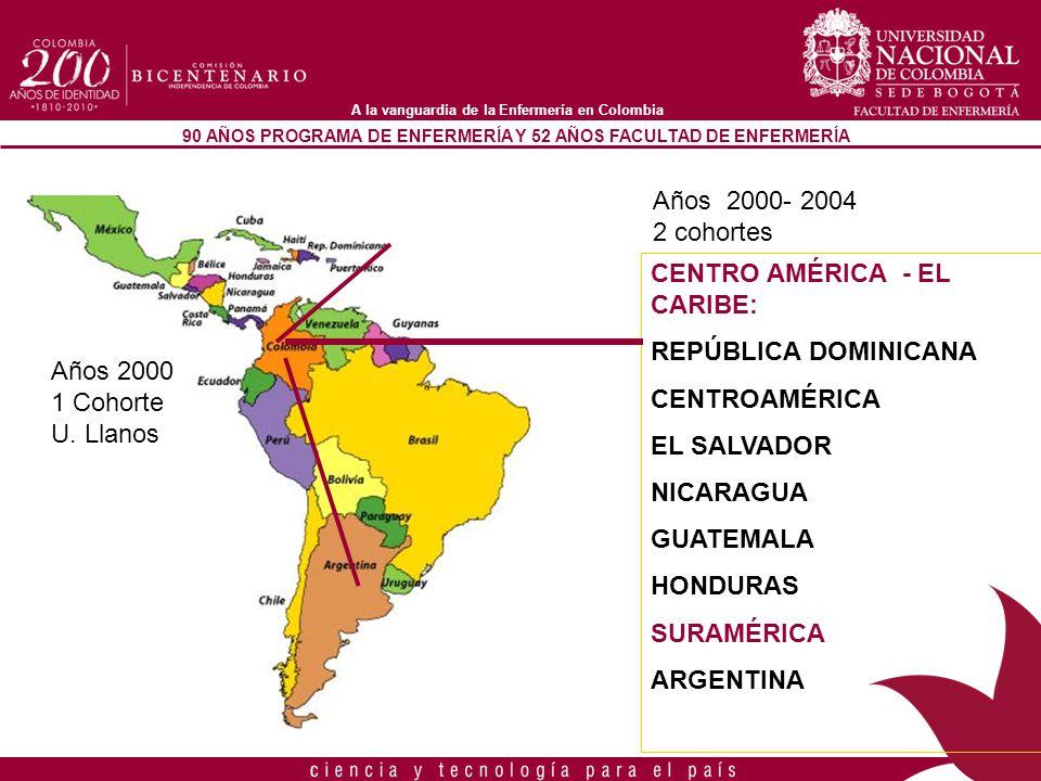 90 AÑOS PROGRAMA DE ENFERMERÍA Y 52 AÑOS FACULTAD DE ENFERMERÍA A la vanguardia de la Enfermería en Colombia CENTRO AMÉRICA - EL CARIBE: REPÚBLICA DOM