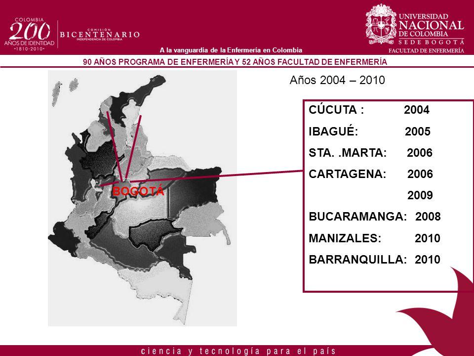 90 AÑOS PROGRAMA DE ENFERMERÍA Y 52 AÑOS FACULTAD DE ENFERMERÍA A la vanguardia de la Enfermería en Colombia CÚCUTA : 2004 IBAGUÉ: 2005 STA..MARTA: 20