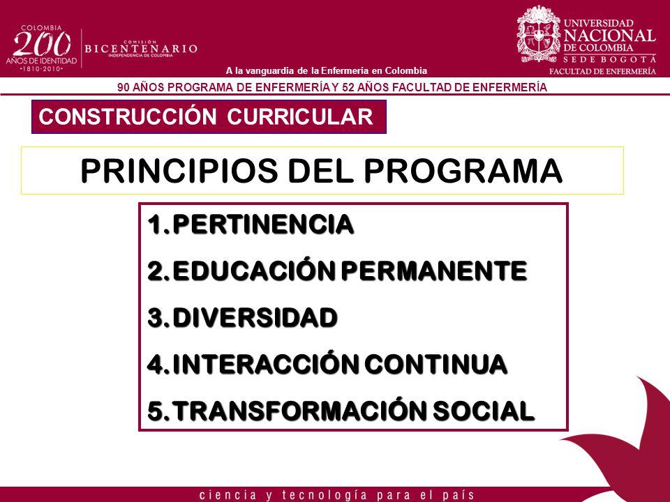 90 AÑOS PROGRAMA DE ENFERMERÍA Y 52 AÑOS FACULTAD DE ENFERMERÍA A la vanguardia de la Enfermería en Colombia ENFOQUE CONTEXTO VISIÓN Nuestra realidad Respuesta a necesidades Cualificación de la enfermería con extensión de la pos graduación Cualificación de la enfermería con extensión de la pos graduación LA PERTINENCIA SOCIAL CONSTRUCCIÓN CURRICULAR