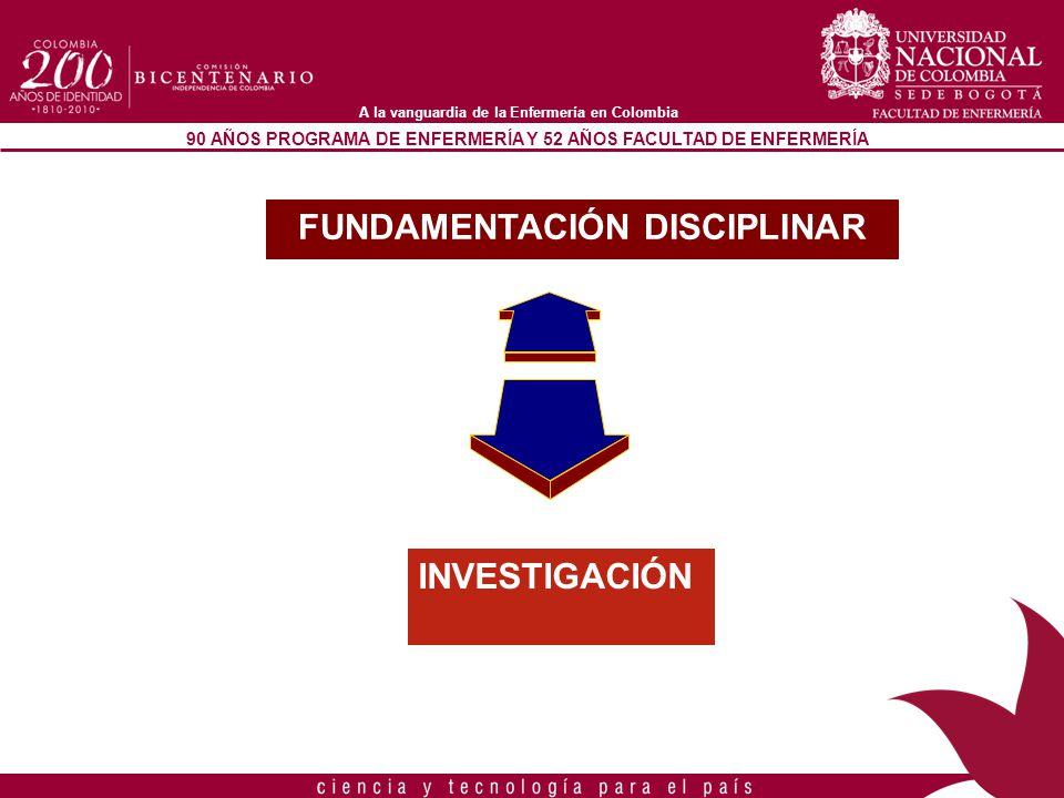 90 AÑOS PROGRAMA DE ENFERMERÍA Y 52 AÑOS FACULTAD DE ENFERMERÍA A la vanguardia de la Enfermería en Colombia COMPONENTE ORGANIZACIONAL Políticas para la innovación pedagógica Apoyo de directivas institucionales Sistema de información para la toma de decisiones Infraestructura de apoyo para el desarrollo del programa Medios facilitadores del análisis y cuestionamiento por parte de los integrantes.