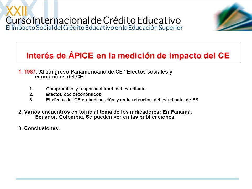 Interés de ÁPICE en la medición de impacto del CE 1. 1987: XI congreso Panamericano de CE Efectos sociales y económicos del CE 1.Compromiso y responsa