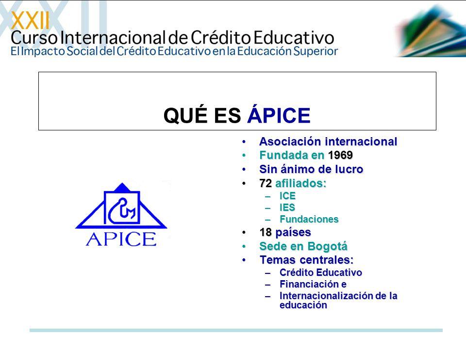 QUÉ ES ÁPICE Asociación internacionalAsociación internacional Fundada en 1969Fundada en 1969 Sin ánimo de lucroSin ánimo de lucro 72 afiliados:72 afil