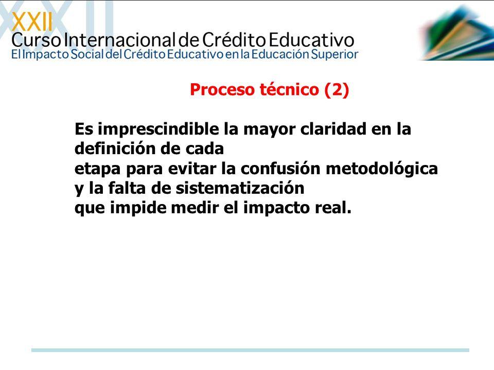 Proceso técnico (2) Es imprescindible la mayor claridad en la definición de cada etapa para evitar la confusión metodológica y la falta de sistematiza