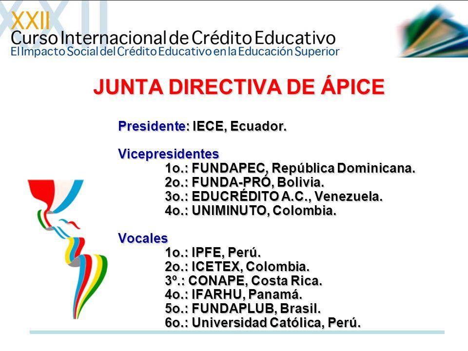 JUNTA DIRECTIVA DE ÁPICE Presidente: IECE, Ecuador. Vicepresidentes 1o.: FUNDAPEC, República Dominicana. 2o.: FUNDA-PRÓ, Bolivia. 3o.: EDUCRÉDITO A.C.
