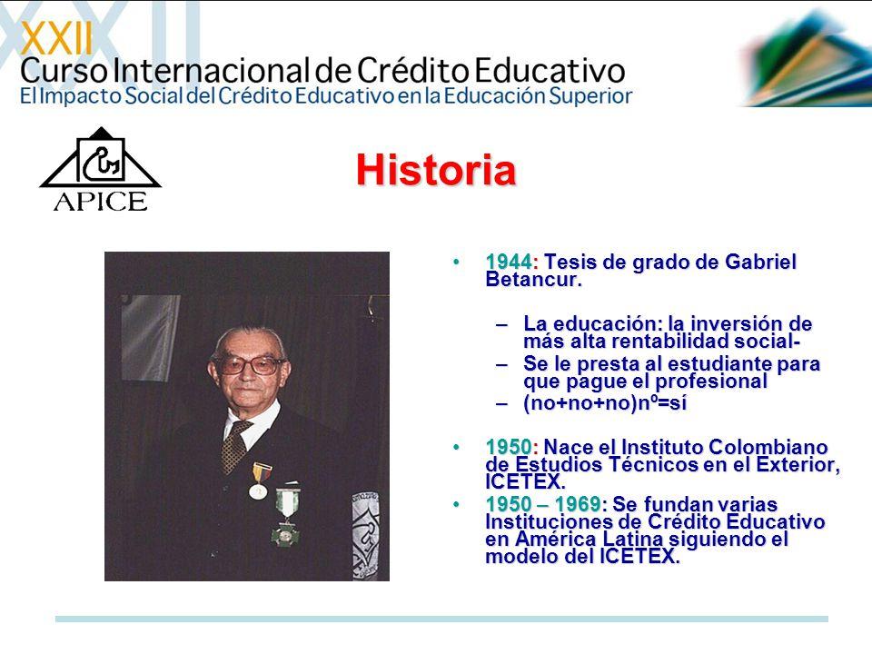 Historia 1944: Tesis de grado de Gabriel Betancur.1944: Tesis de grado de Gabriel Betancur. –La educación: la inversión de más alta rentabilidad socia