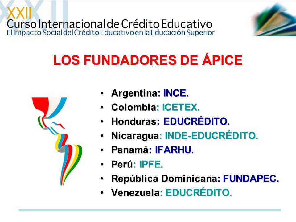 LOS FUNDADORES DE ÁPICE Argentina: INCE.Argentina: INCE. Colombia: ICETEX.Colombia: ICETEX. Honduras: EDUCRÉDITO.Honduras: EDUCRÉDITO. Nicaragua: INDE