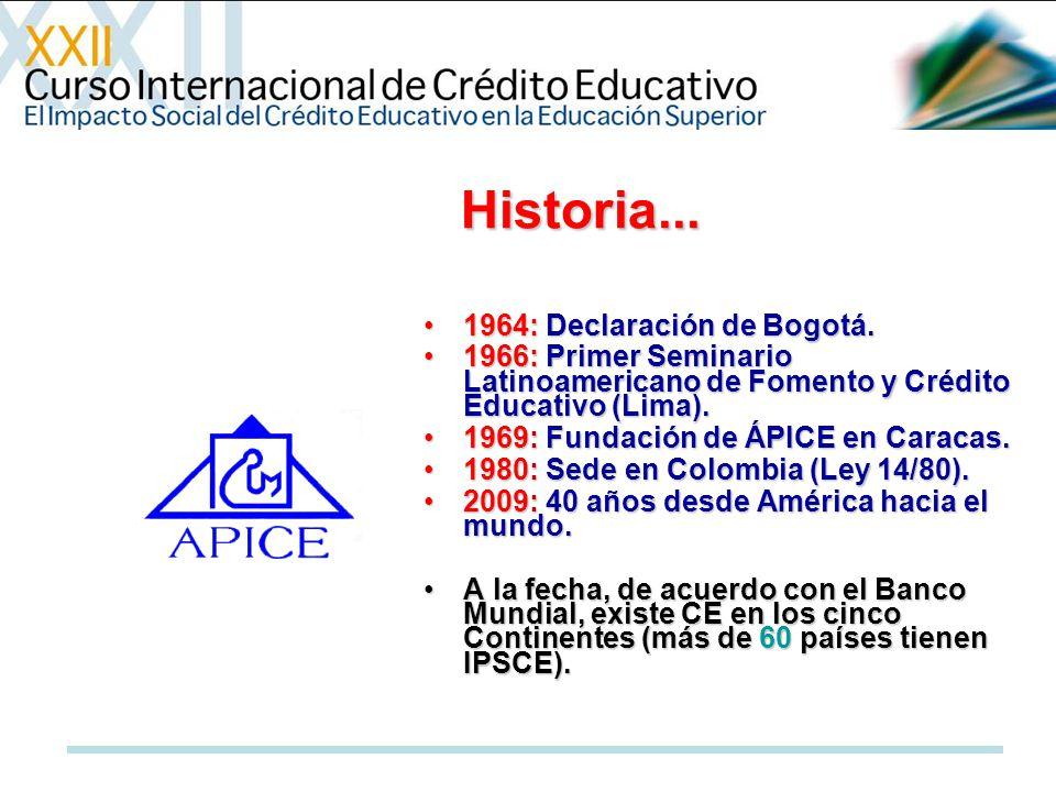 Historia... 1964: Declaración de Bogotá.1964: Declaración de Bogotá. 1966: Primer Seminario Latinoamericano de Fomento y Crédito Educativo (Lima).1966