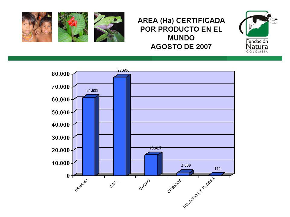 AREA (Ha) CERTIFICADA POR PRODUCTO EN EL MUNDO AGOSTO DE 2007