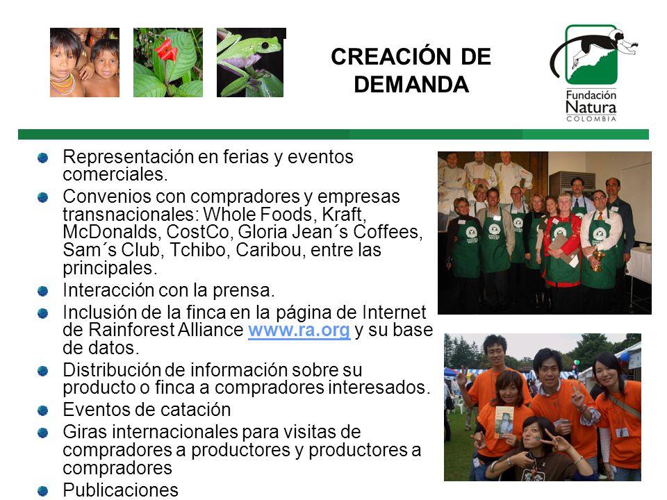 CREACIÓN DE DEMANDA Representación en ferias y eventos comerciales.