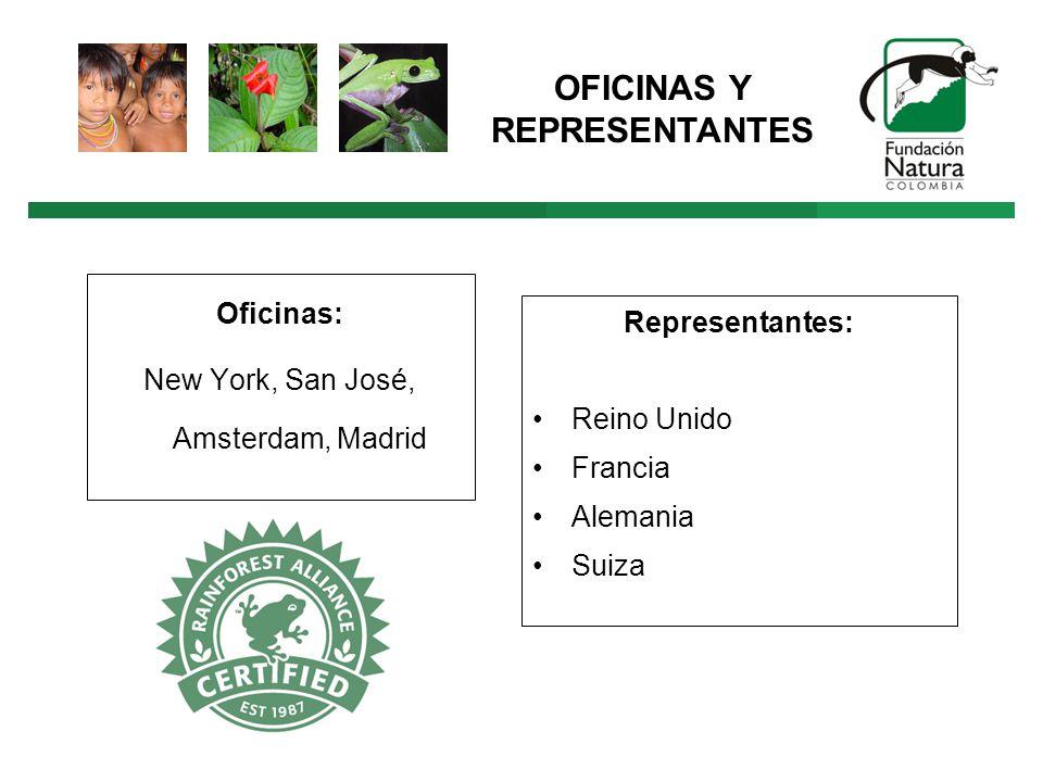 Oficinas: New York, San José, Amsterdam, Madrid Representantes: Reino Unido Francia Alemania Suiza OFICINAS Y REPRESENTANTES