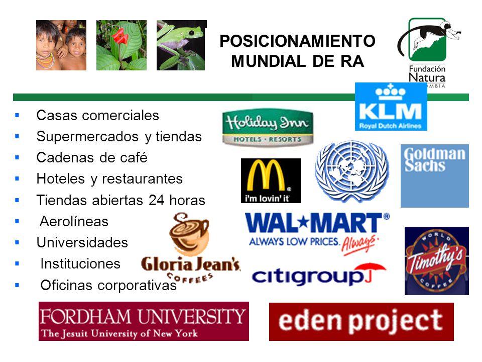 Casas comerciales Supermercados y tiendas Cadenas de café Hoteles y restaurantes Tiendas abiertas 24 horas Aerolíneas Universidades Instituciones Oficinas corporativas POSICIONAMIENTO MUNDIAL DE RA