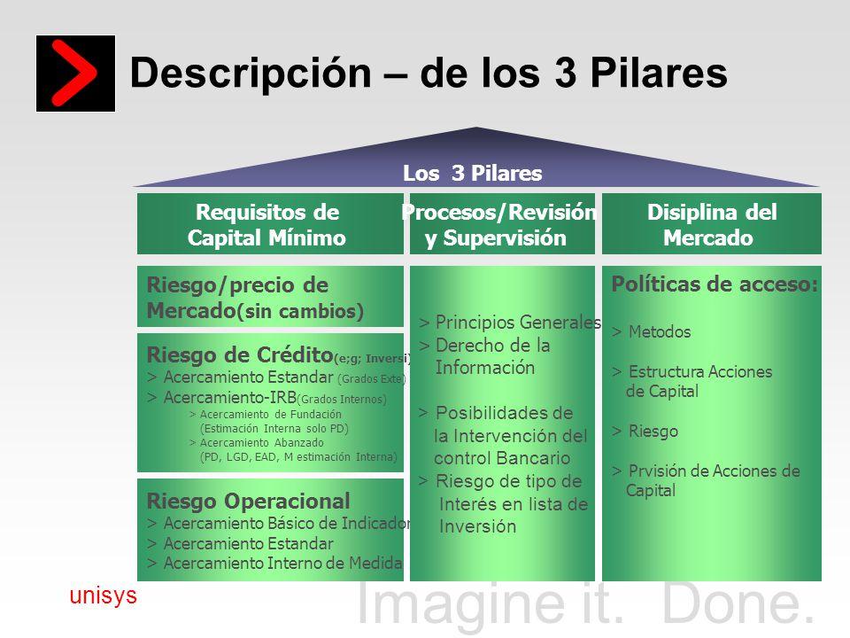 Imagine it. Done. unisys Descripción – de los 3 Pilares Los 3 Pilares Riesgo/precio de Mercado (sin cambios) Riesgo Operacional >Acercamiento Básico d