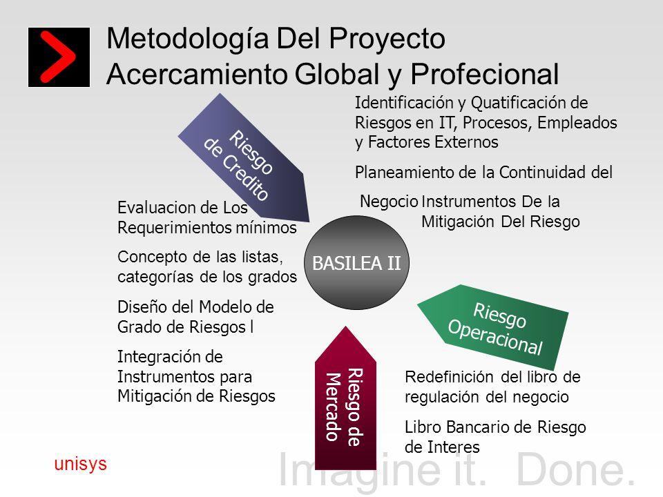 Imagine it. Done. unisys Metodología Del Proyecto Acercamiento Global y Profecional BASILEA II Riesgo de Credito Riesgo de Mercado Riesgo Operacional