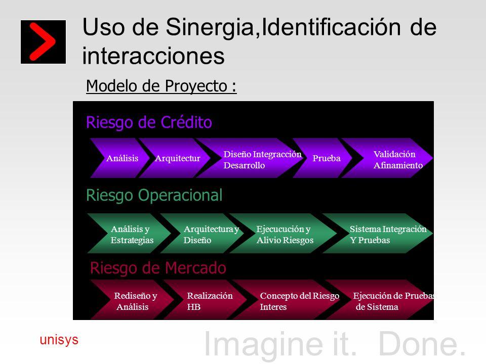 Imagine it. Done. unisys Uso de Sinergia,Identificación de interacciones Modelo de Proyecto : Riesgo de Crédito Riesgo Operacional Análisis y Estrateg