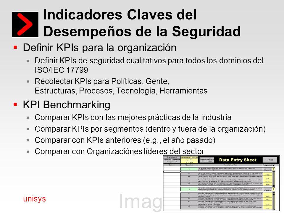 Imagine it. Done. unisys Indicadores Claves del Desempeños de la Seguridad Definir KPIs para la organización Definir KPIs de seguridad cualitativos pa