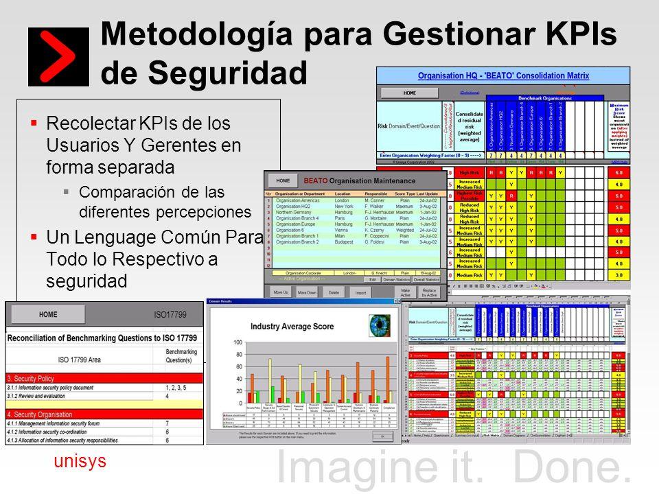 Imagine it. Done. unisys Metodología para Gestionar KPIs de Seguridad Recolectar KPIs de los Usuarios Y Gerentes en forma separada Comparación de las