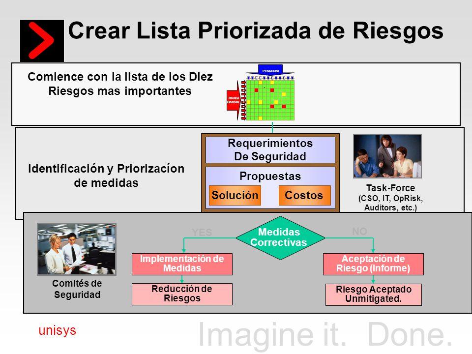 Imagine it.Done. unisys Crear Lista Priorizada de Riesgos Processes CCCCCCCC Risiko Bedroh.